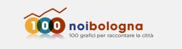 immagine logo NoiBologna