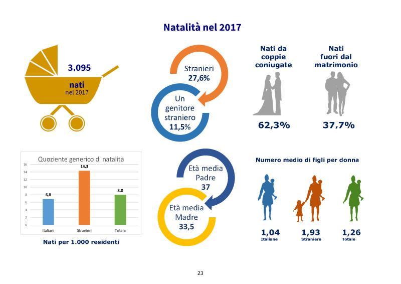 Immagine nati_studio2017_infografica